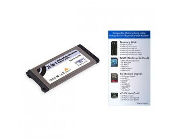 Sonnet 21-in-1 Multimedia Memory Card Reader & Writer ExpressCard/34