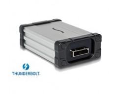 Sonnet Qio Thunderbolt Interface Adapter Kit